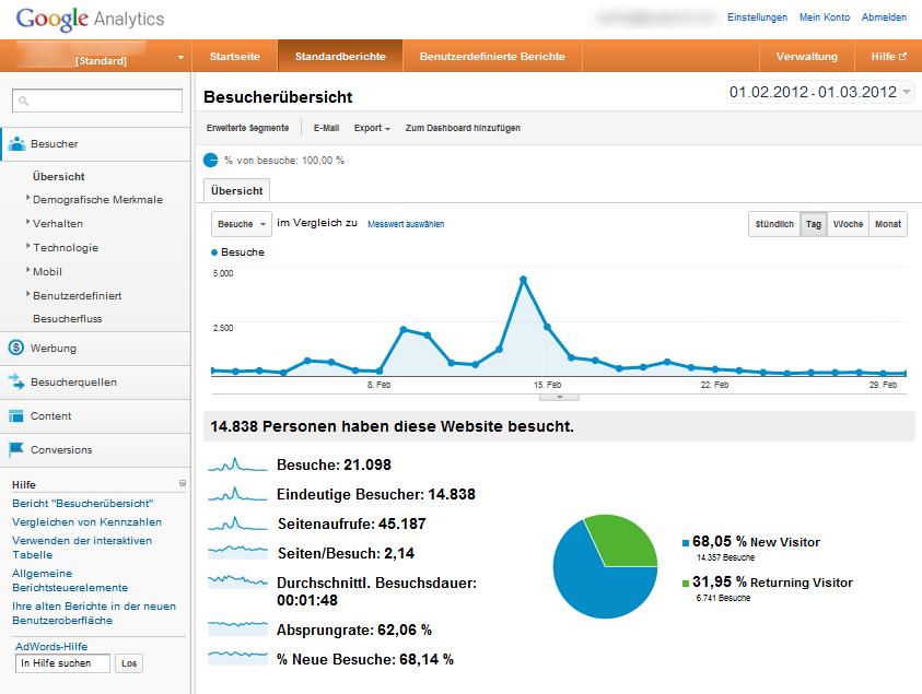 Google Analytics und der Datenschutz in Deutschland