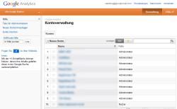 Google Analytics Konten verwalten