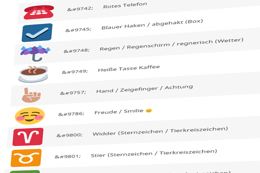 Emojis in WordPress mit Unicode