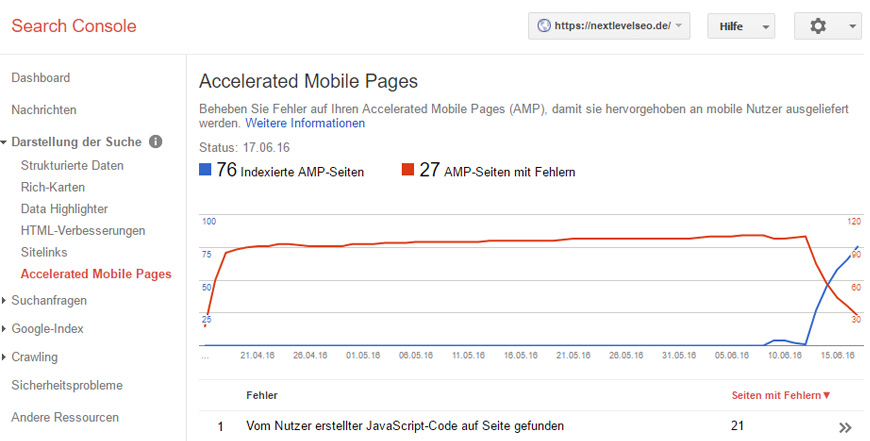 WordPress Plugin WP DoNotTrack violates with AMP from Google